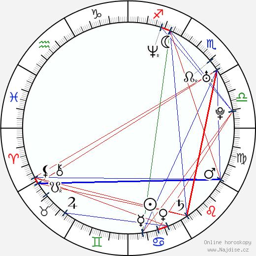 Gabriela Valcová wikipedie wiki 2018, 2019 horoskop