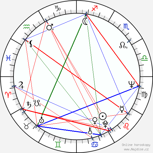 Gabriela Vránová wikipedie wiki 2018, 2019 horoskop