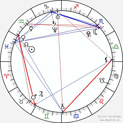 Gabriella De Almeida Rinne wikipedie wiki 2018, 2019 horoskop