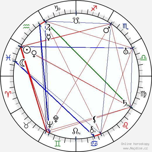 Gabrielle Doulcet wikipedie wiki 2017, 2018 horoskop
