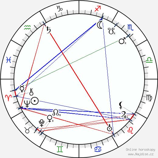 Gabrielle Fontan wikipedie wiki 2018, 2019 horoskop
