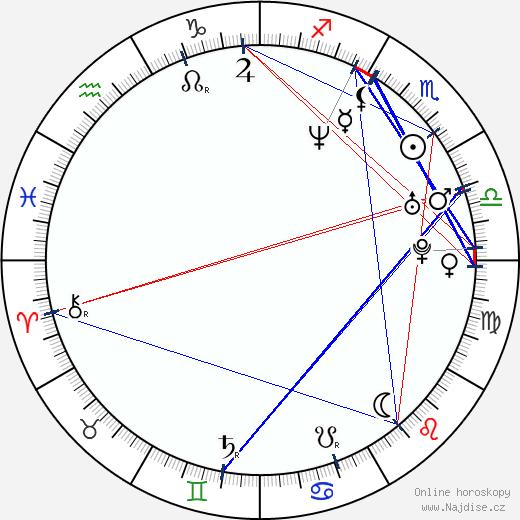 Gabrielle Union wikipedie wiki 2018, 2019 horoskop