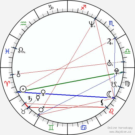 Gabrielle wikipedie wiki 2018, 2019 horoskop