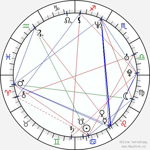 Gackt wikipedie wiki 2018, 2019 horoskop
