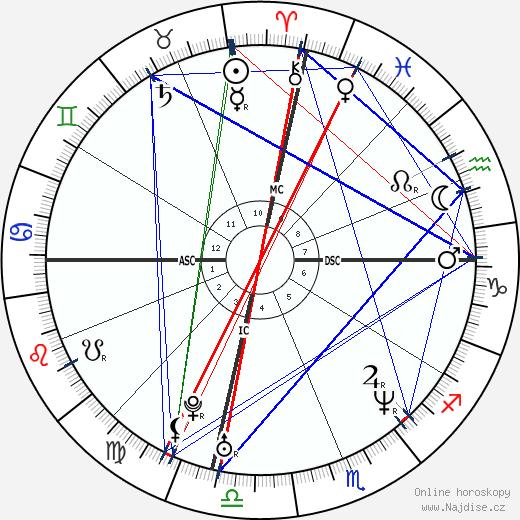Gad Elmaleh wikipedie wiki 2019, 2020 horoskop