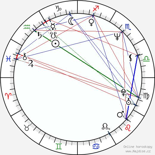 Gail O'Grady wikipedie wiki 2020, 2021 horoskop
