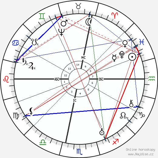 Galilei Galileo wikipedie wiki 2019, 2020 horoskop