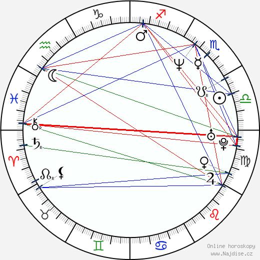 Galina Ťjunina wikipedie wiki 2017, 2018 horoskop
