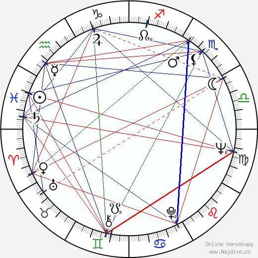 Garrett Morris wikipedie wiki 2020, 2021 horoskop