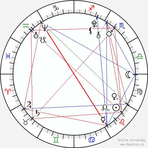Garrett Ryan wikipedie wiki 2017, 2018 horoskop