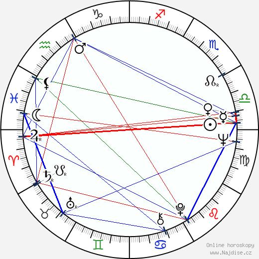Garrick Hagon wikipedie wiki 2020, 2021 horoskop