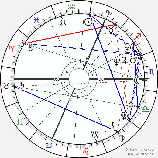 Gary Barlow wikipedie wiki 2018, 2019 horoskop