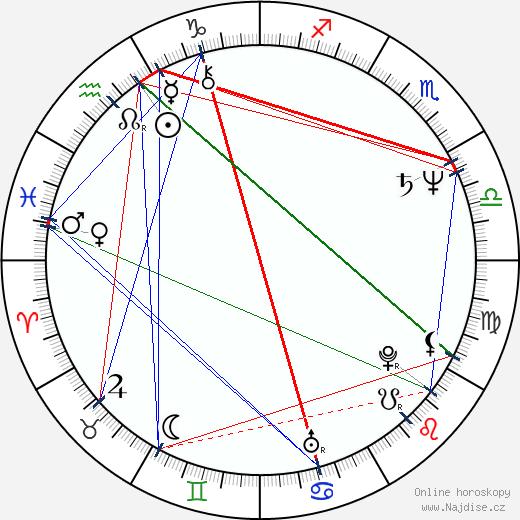 Gary Carlos Cervantes wikipedie wiki 2020, 2021 horoskop