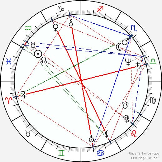 Gary Chalk wikipedie wiki 2020, 2021 horoskop