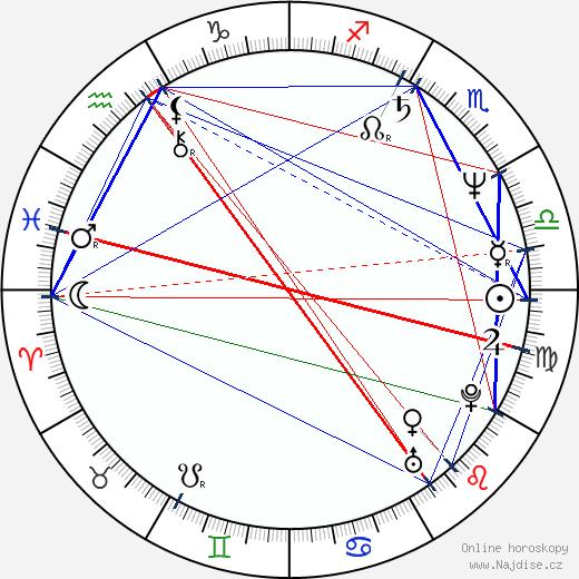Gary Cole wikipedie wiki 2020, 2021 horoskop