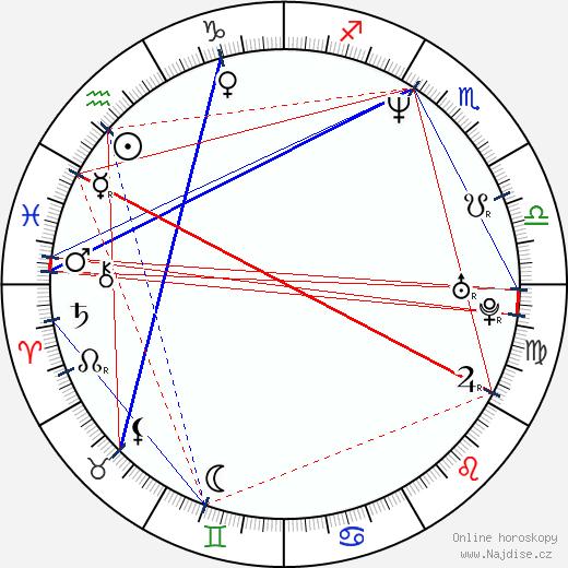 Gary Coleman wikipedie wiki 2019, 2020 horoskop