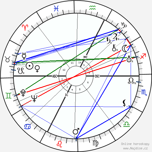Gary Cooper wikipedie wiki 2020, 2021 horoskop