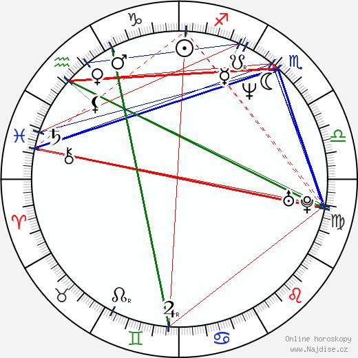 Gary Fleder wikipedie wiki 2019, 2020 horoskop