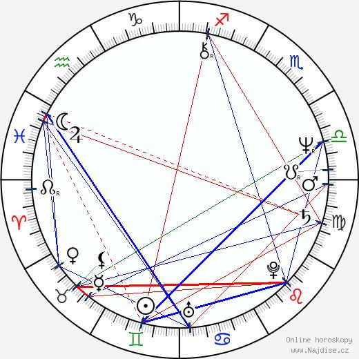 Gary Graham wikipedie wiki 2018, 2019 horoskop