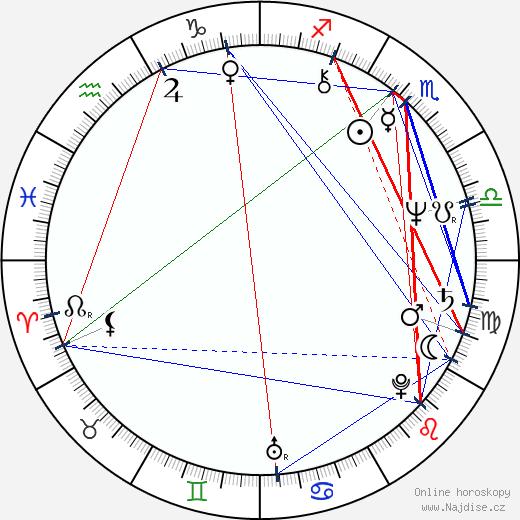 Gary Grubbs wikipedie wiki 2020, 2021 horoskop