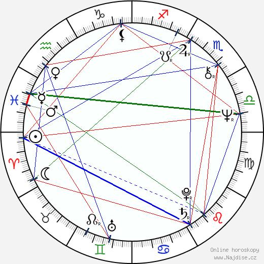 Gary Howard Klar wikipedie wiki 2019, 2020 horoskop