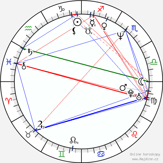 Gary McAllister wikipedie wiki 2018, 2019 horoskop