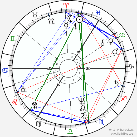 Gary Oldman wikipedie wiki 2018, 2019 horoskop