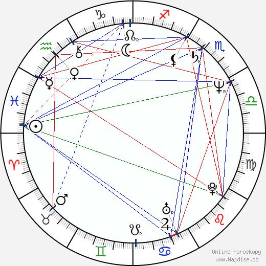 Gary Sinise wikipedie wiki 2019, 2020 horoskop