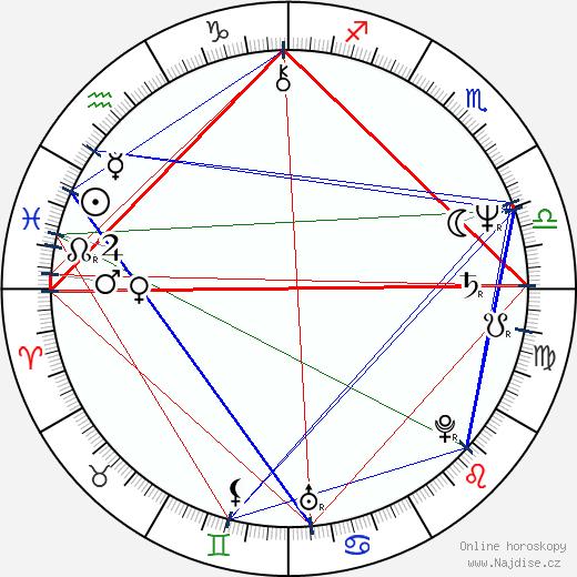 Gary Teague wikipedie wiki 2019, 2020 horoskop