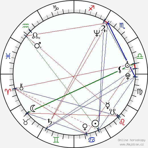 Gary Ugarek wikipedie wiki 2017, 2018 horoskop