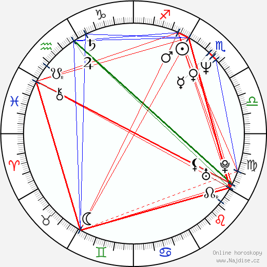 Gary Valentine wikipedie wiki 2017, 2018 horoskop