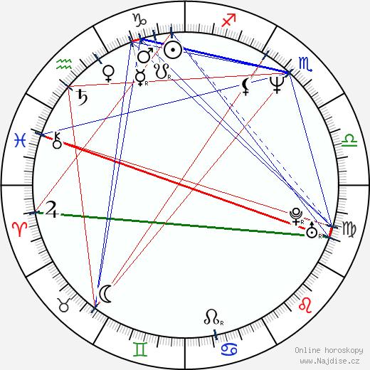 Gaspar Noé wikipedie wiki 2019, 2020 horoskop