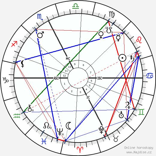 Gaston Calmette wikipedie wiki 2020, 2021 horoskop