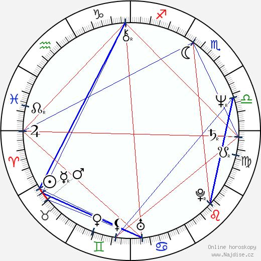 Gaston Kaboré wikipedie wiki 2017, 2018 horoskop