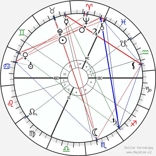 Gaston Leroux wikipedie wiki 2017, 2018 horoskop