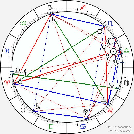 Gaston Šubert wikipedie wiki 2020, 2021 horoskop