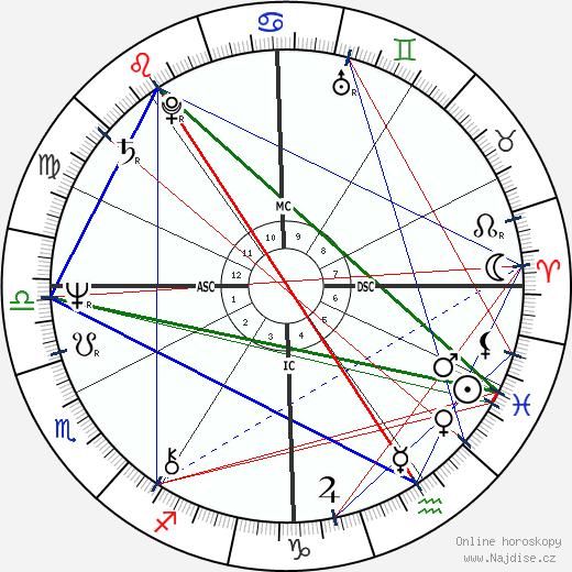 Gates McFadden wikipedie wiki 2018, 2019 horoskop