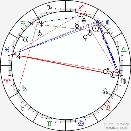 Gattlin Griffith wikipedie wiki 2020, 2021 horoskop