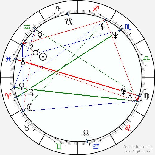 Gaute Gunnari wikipedie wiki 2019, 2020 horoskop