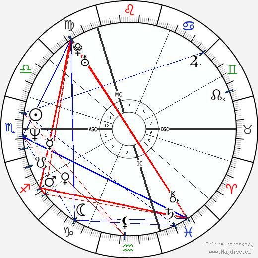 Gavin Rossdale wikipedie wiki 2017, 2018 horoskop