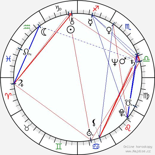 Gay Mitchell wikipedie wiki 2017, 2018 horoskop