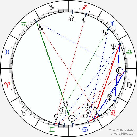 Gedde Watanabe wikipedie wiki 2018, 2019 horoskop