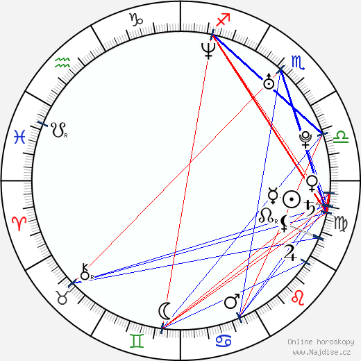 Geike Arnaert wikipedie wiki 2019, 2020 horoskop