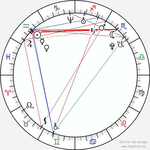 Gemma Arterton wikipedie wiki 2019, 2020 horoskop