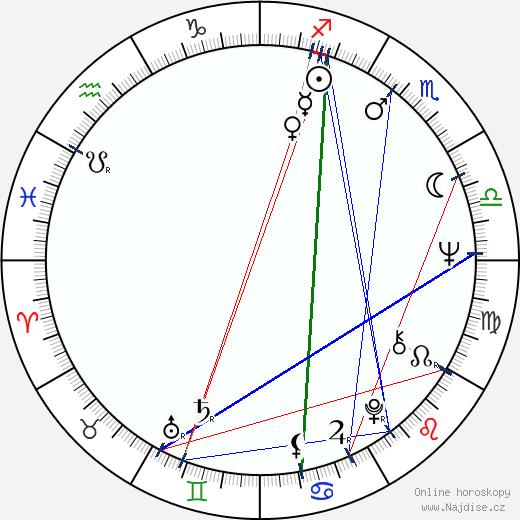 Gemma Jones wikipedie wiki 2017, 2018 horoskop