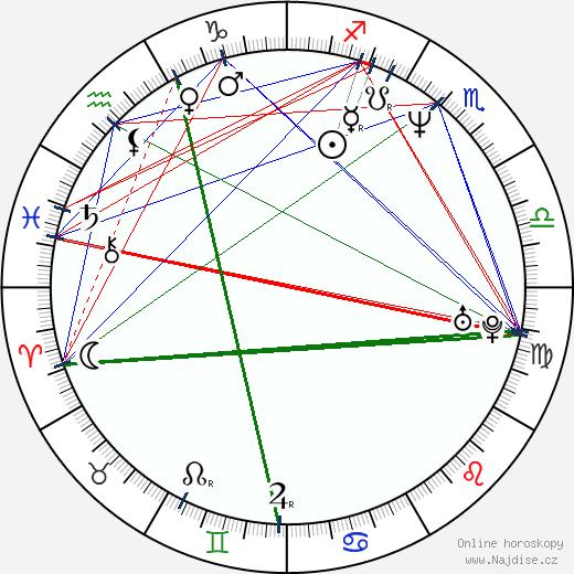 Gen Takahashi wikipedie wiki 2018, 2019 horoskop