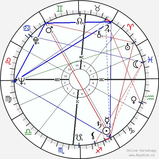 Gene Cole wikipedie wiki 2020, 2021 horoskop
