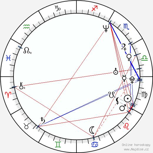 Gene Gabriel wikipedie wiki 2017, 2018 horoskop