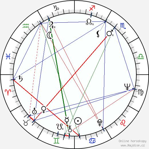 Gene McGarr wikipedie wiki 2017, 2018 horoskop