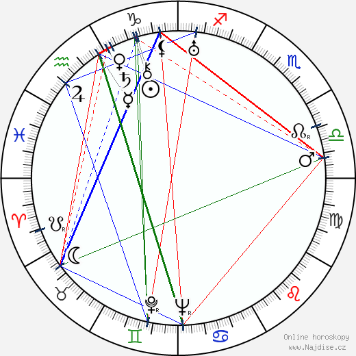 Gene Roth wikipedie wiki 2019, 2020 horoskop